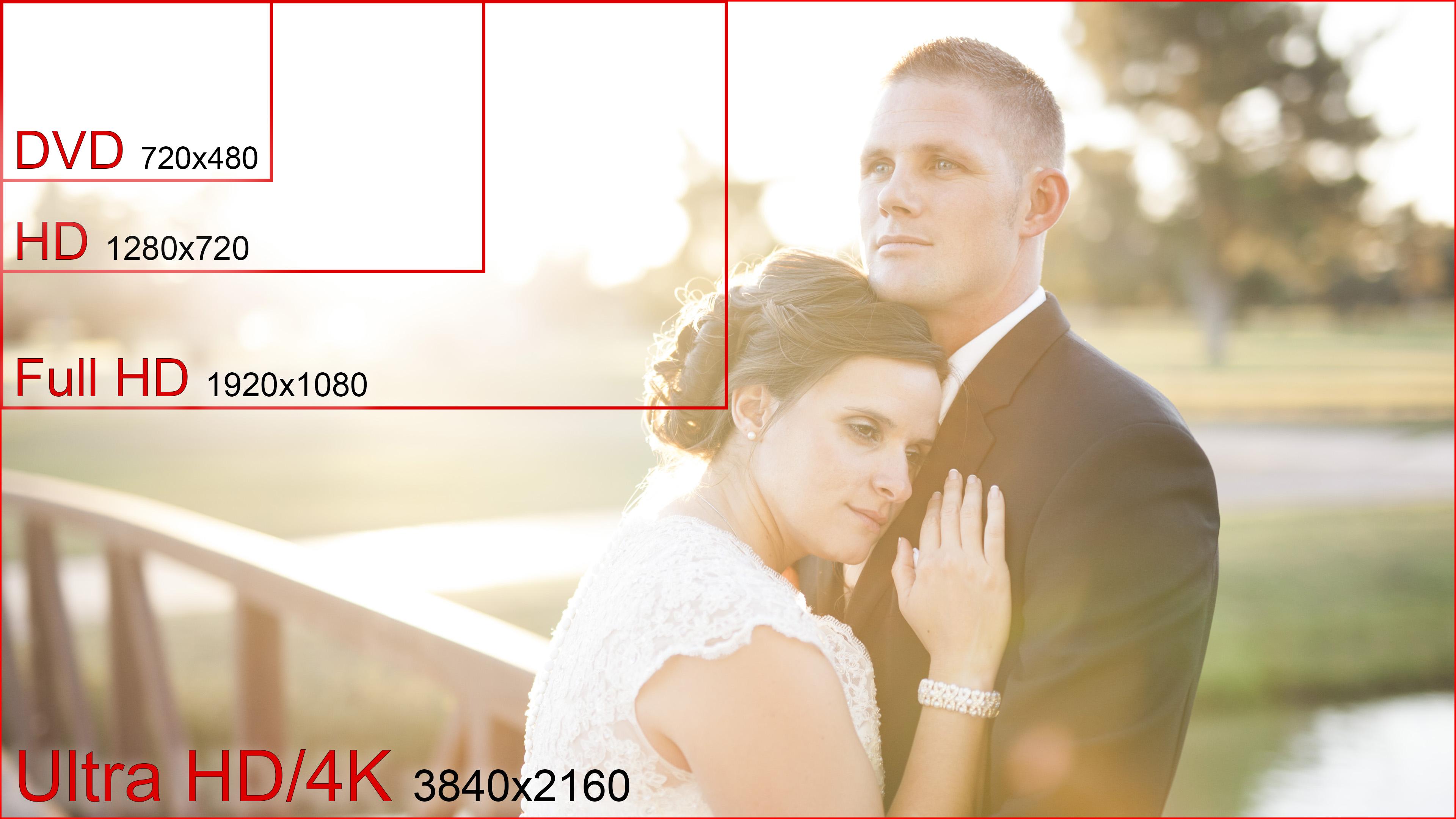 4K image svadobny film